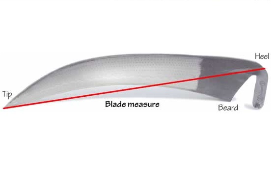 How to measure a scythe blade